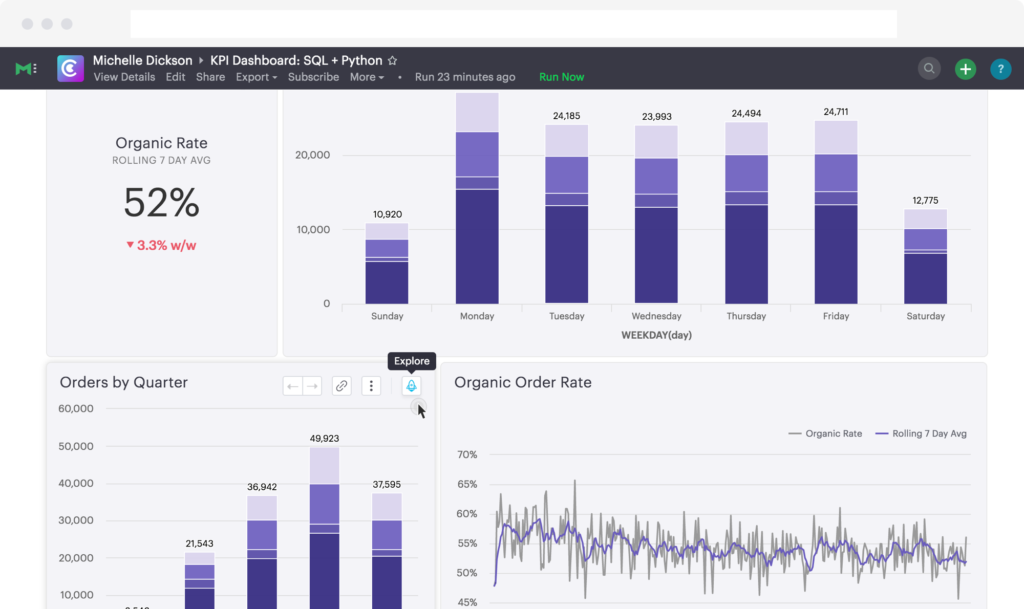 Looker vs Tableau vs Mode, etc  Business Intelligence and