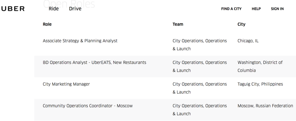 Analytics Jobs at Startups and How to Find Them - by @smlevin11