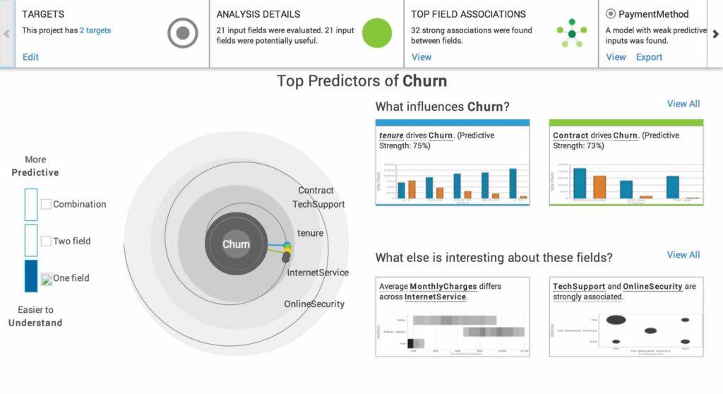 watson analytics churn-factor