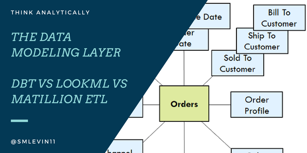 The data modeling layer in startup analytics - DBT vs Matillion vs